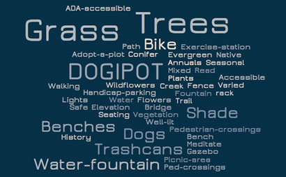 grass-trees-text-collage